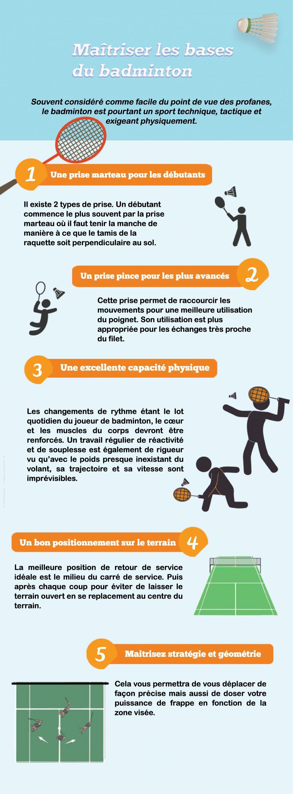 Infographie Badminton Extra