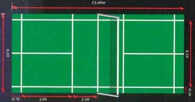 Plan terrain de badminton